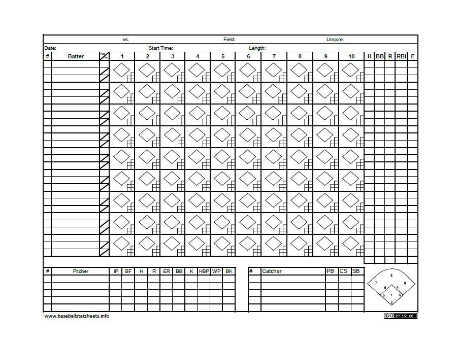 Printable softball Score Sheet 30 Printable Baseball Scoresheet Scorecard Templates