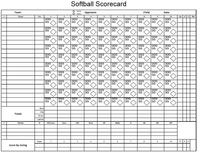 Printable softball Score Sheet Printable softball Score Sheets Download In Pdf