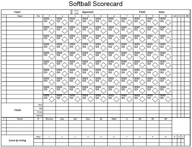 Printable softball Score Sheet Printable softball Score Sheets Download In Pdf