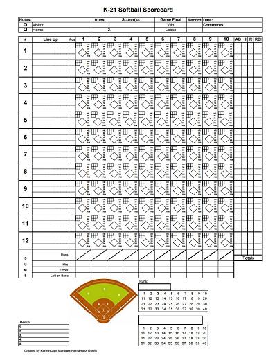 Printable softball Score Sheet softball Score Sheet Free Download Edit Fill Create