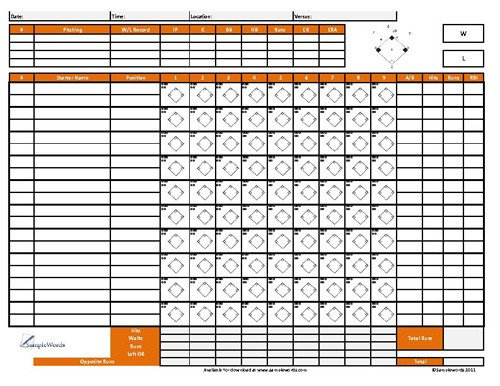 Printable softball Score Sheet softball Score Sheet Free Download