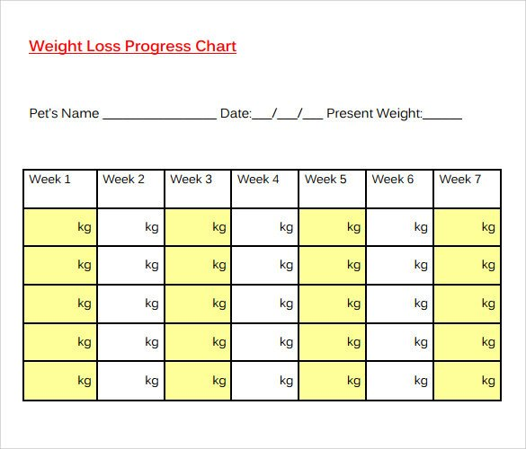 Printable Weight Loss Chart Sample Weight Loss Chart 7 Documents In Pdf