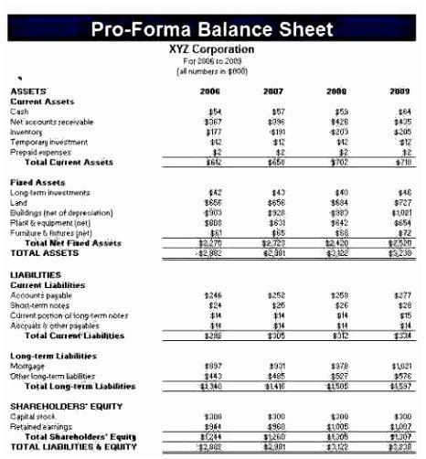 Pro forma Cash Flow Template 5 Pro forma Financial Template Uiuba