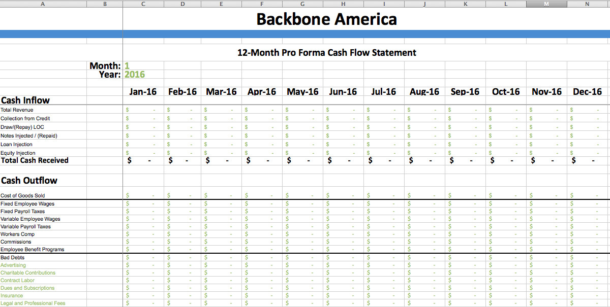 Pro forma Cash Flow Template Playing the Cash Flow Game – Template Included