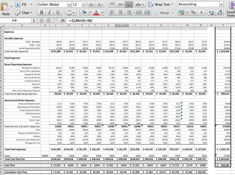 Pro forma Cash Flow Template Pro forma Bud Template Excel Driverlayer Search Engine
