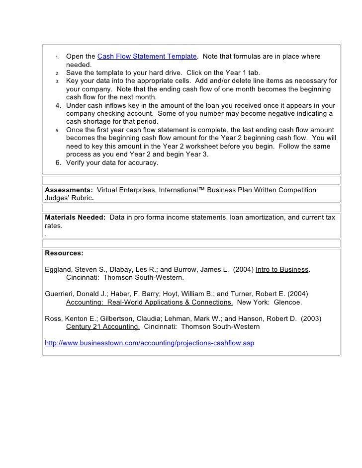 Pro forma Cash Flow Template Pro forma Cash Flow Analysis