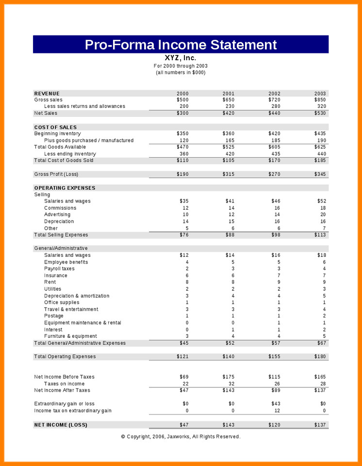 Pro forma Financial Statement Template 10 Sample Pro forma Financial Statements