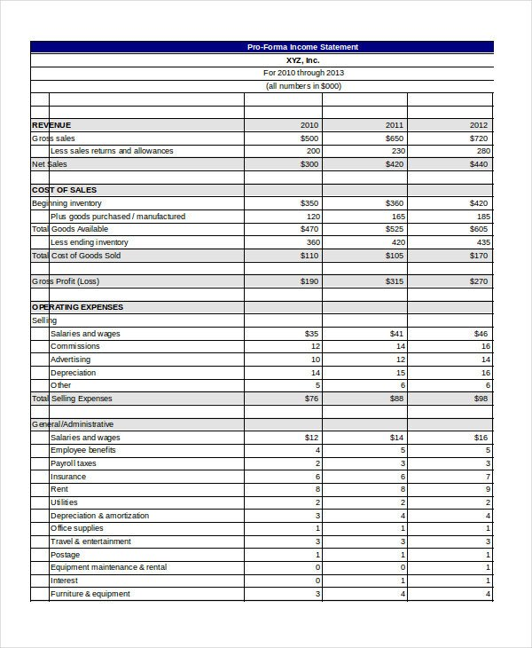 Pro forma Financial Statement Template Pro forma Excel Template 10 Free Excel Documents
