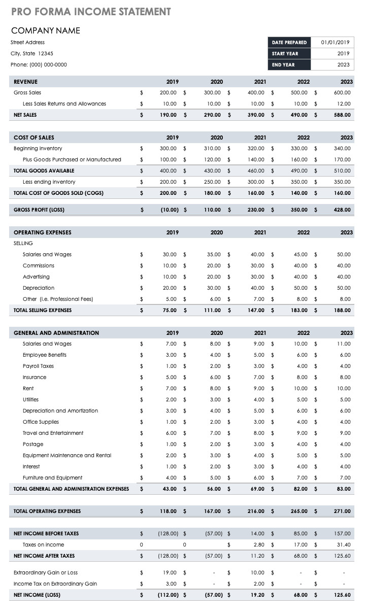 Pro forma Financial Statement Template Pro forma Financial Statements Smartsheet