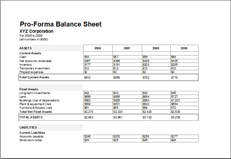 Pro forma Financial Statement Template Proforma Balance Sheet Template for Excel