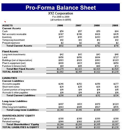 Pro forma Financial Statement Template Proforma Balance Sheet Template
