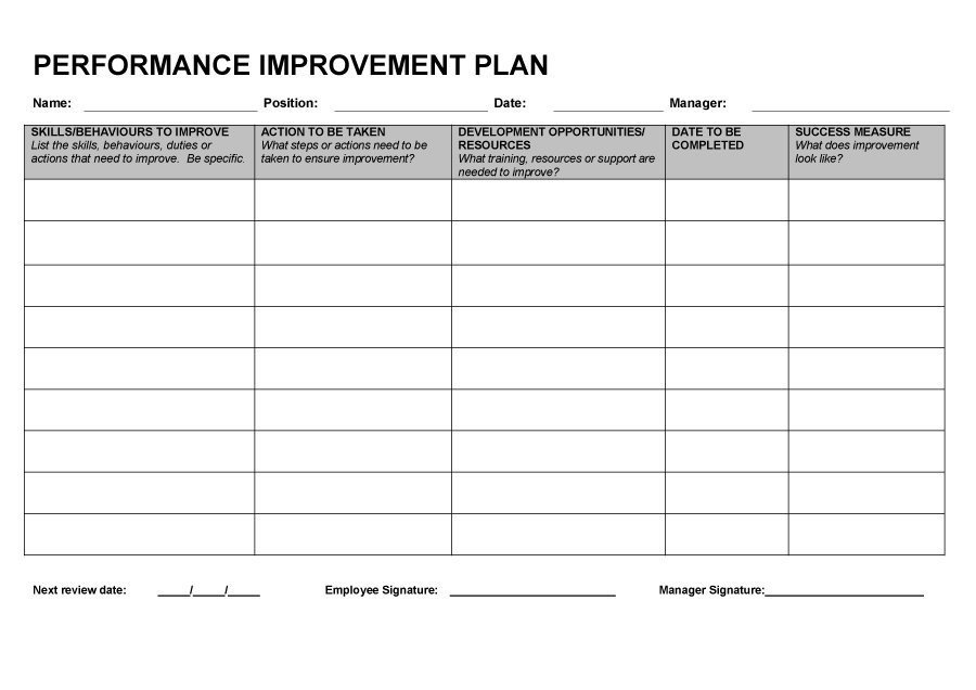 Process Improvement Plan Templates 40 Performance Improvement Plan Templates & Examples