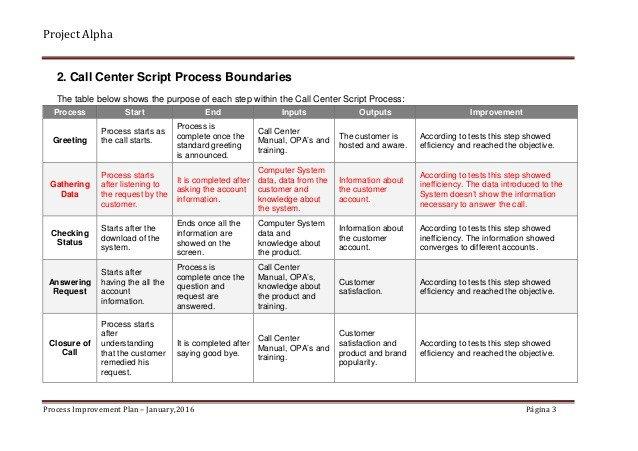 Process Improvement Plan Templates Alpha Case Study Process Improvement Plan Sample