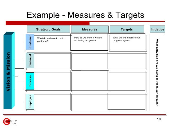 Process Improvement Plan Templates Process Improvement Plan Template