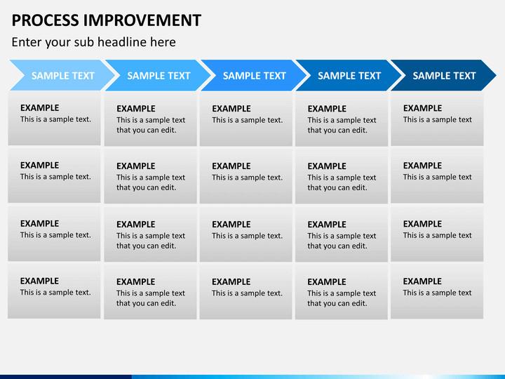 Process Improvement Plan Templates Process Improvement Powerpoint Template