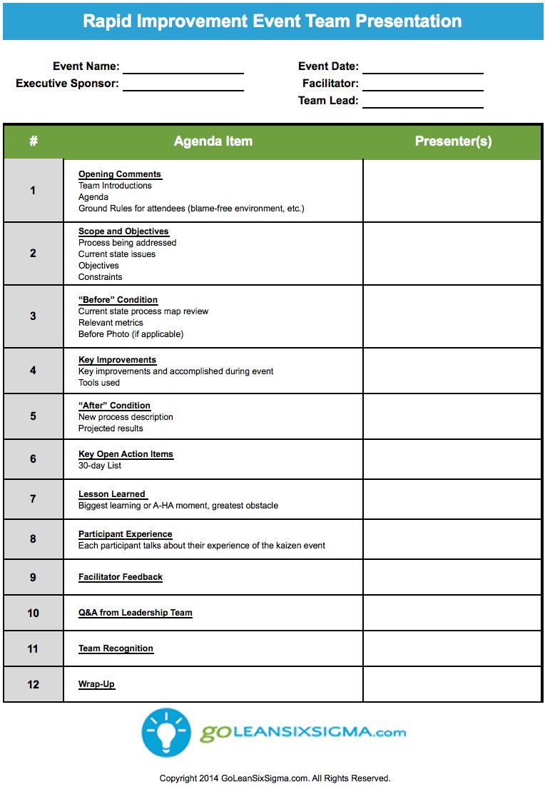 Process Improvement Plan Templates Process Walk Planning Timeline Goleansixsigma