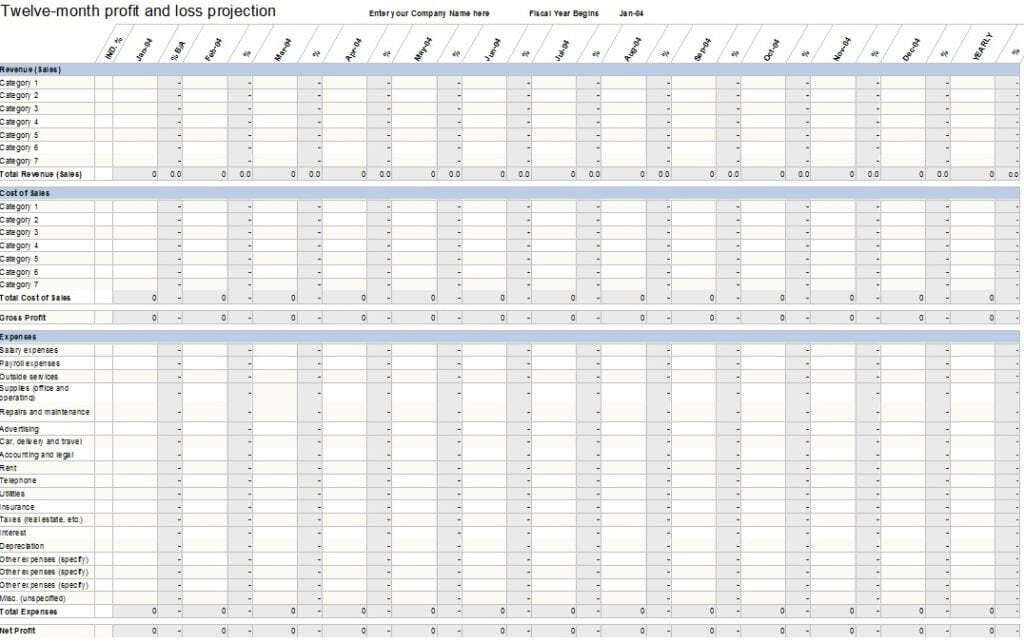Profit Loss Template Excel 10 Profit and Loss Templates Excel Templates