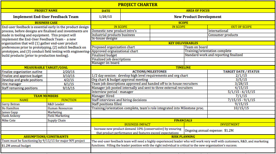 Project Charter Template Excel Writing A Project Charter – Project Management Skills