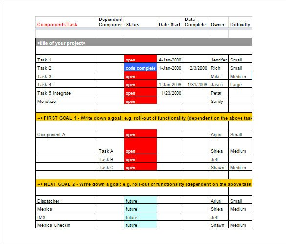 Project Management Schedule Template 7 Project Management Schedule Templates Docs Excel
