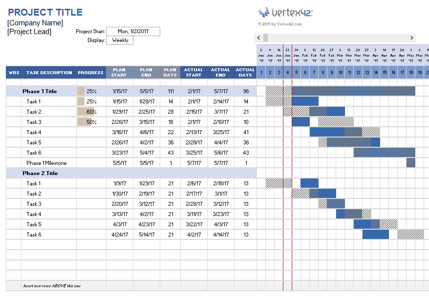 Project Management Schedule Template Project Management Templates