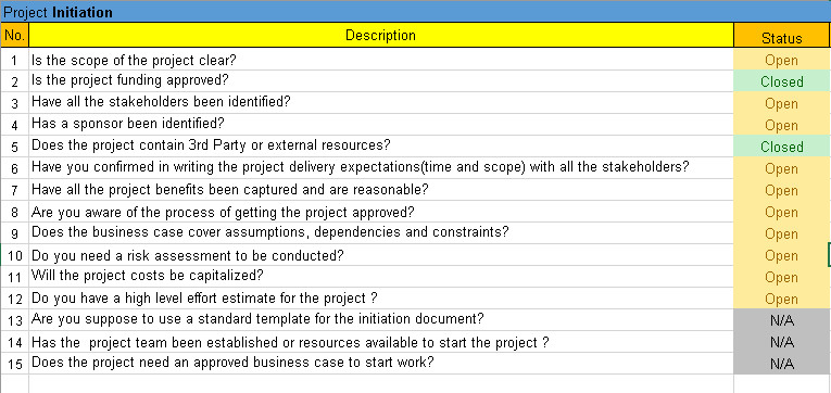 Project Management Task List Template Project Management Checklist Excel Template Free