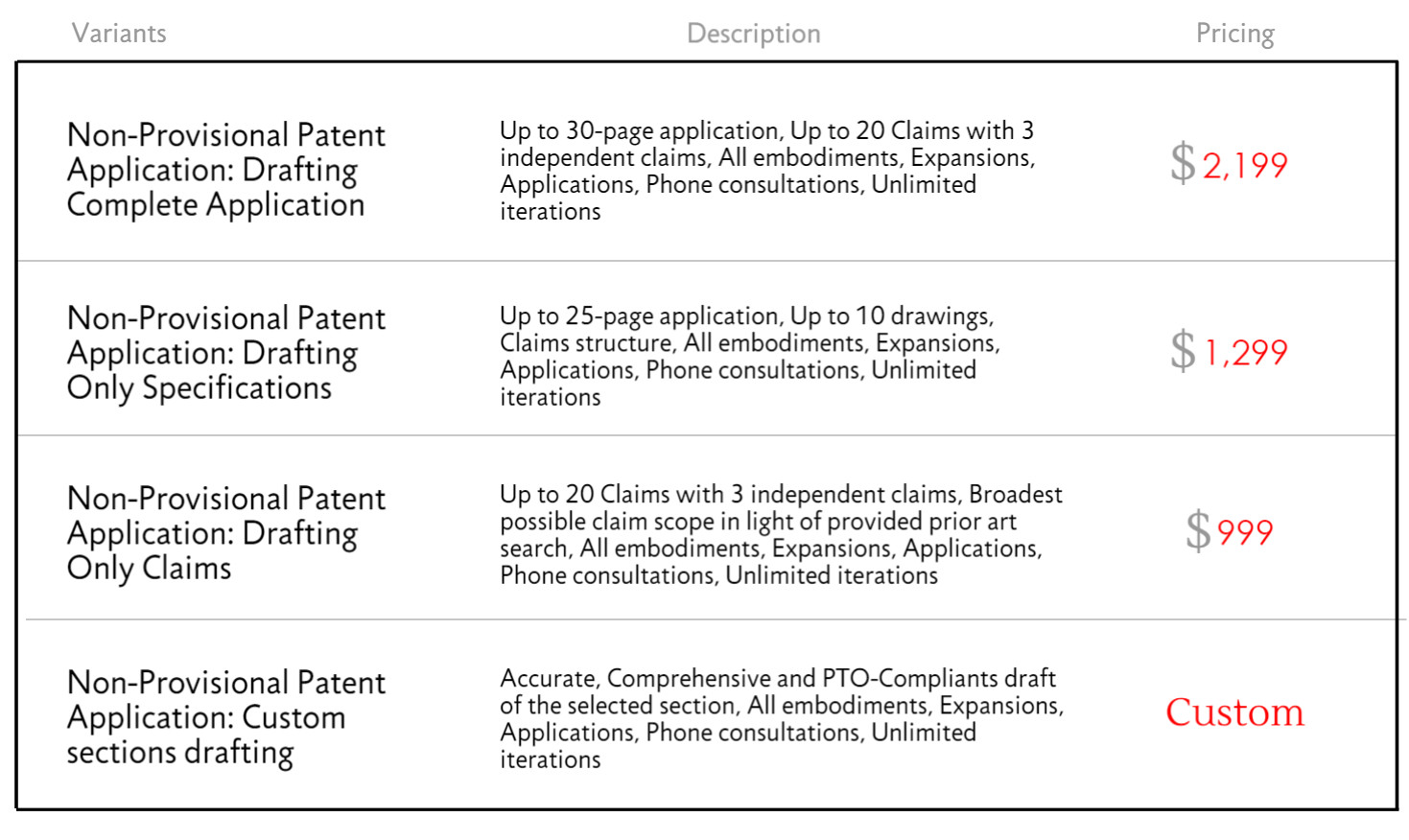 Provisional Patent Application Template Non Provisional Patent Application Drafting