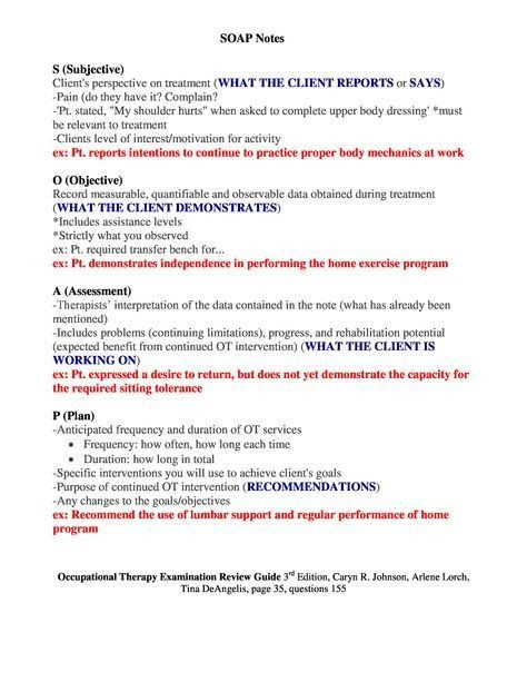 Psychiatric soap Note Template 25 Best Ideas About soap Note On Pinterest