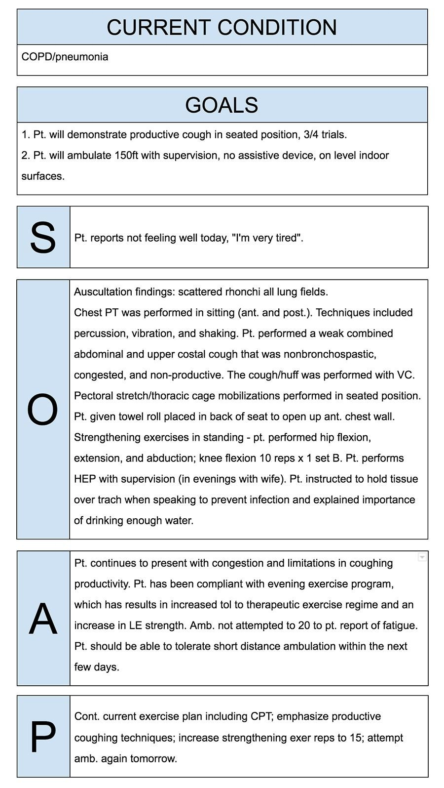 Psychiatric soap Note Template Physical therapist soap Notes Example Quotes