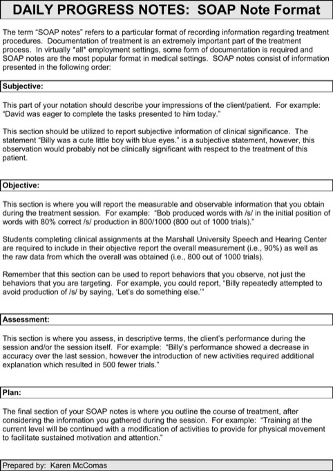 Psychiatric soap Note Template soap Note format Template Templates&forms