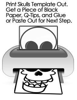 Q Tip Skeleton Head Template How to Make Q Tip Skeletons Kids Crafts & Activities