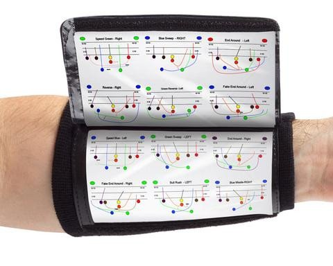 Qb Wrist Coach Template 6 On 6 Youth Flag Football Plays & Accessories