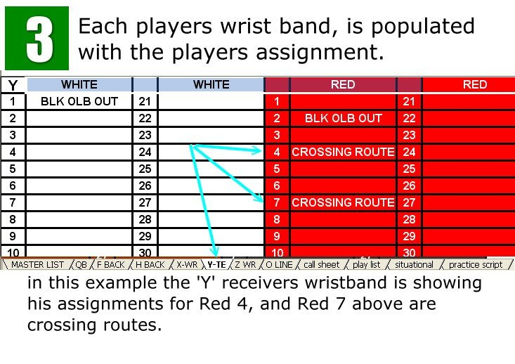 Qb Wrist Coach Template Free Qb Wristband