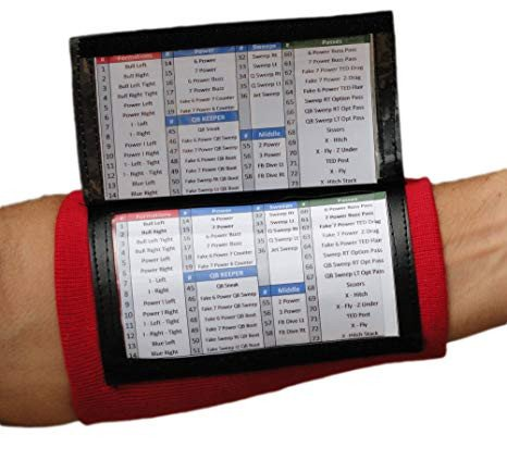 Qb Wrist Coach Template Study Examining the Many Munication Methods Of A