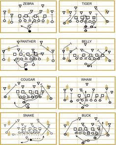Qb Wrist Coach Template Wristband Playbook Template Printable