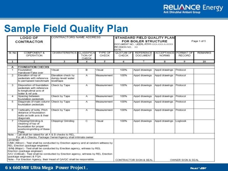 Quality assurance Plan Templates 11 Quality Management Plan Examples Pdf Word