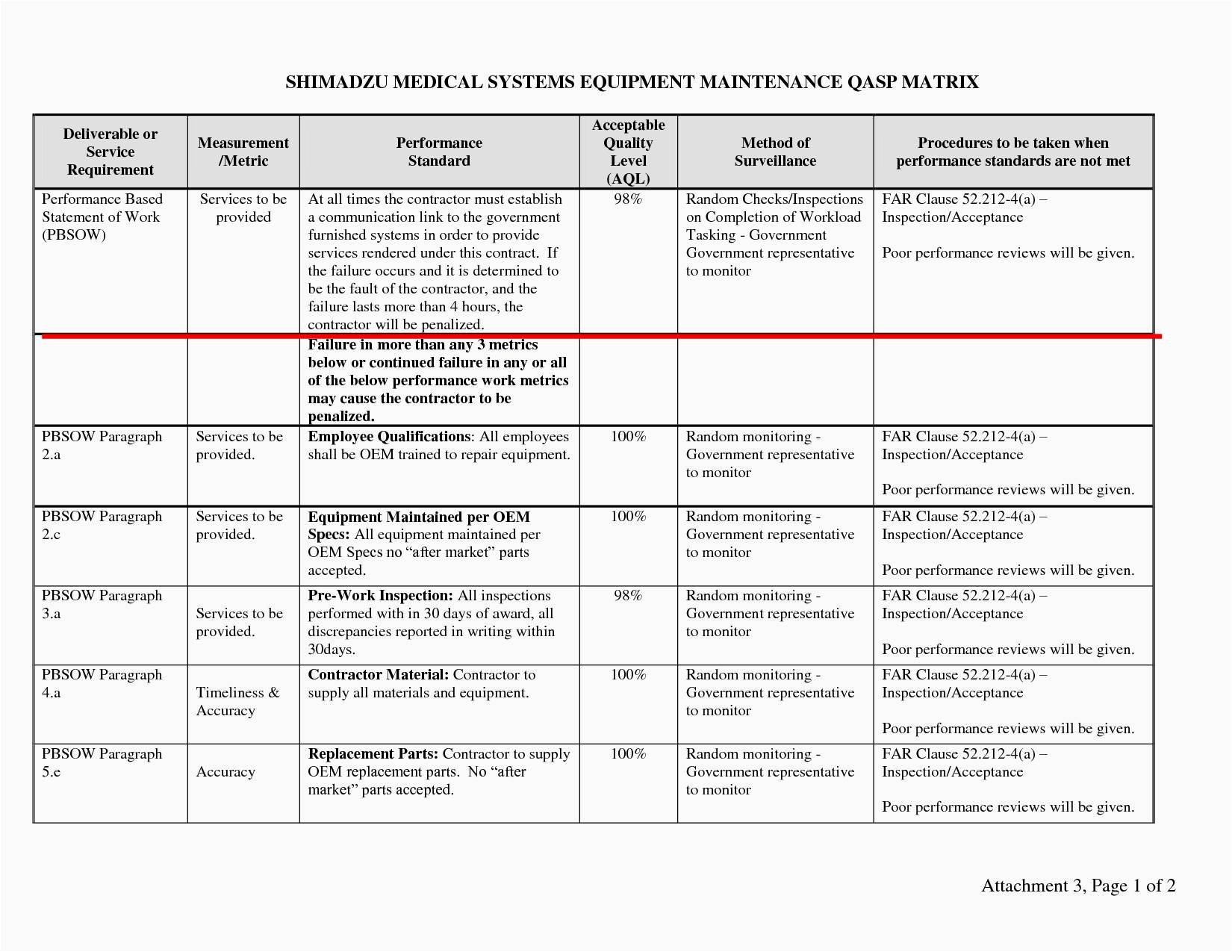 Quality Control Plans Templates 11 Quality Management Plan Examples Pdf Word