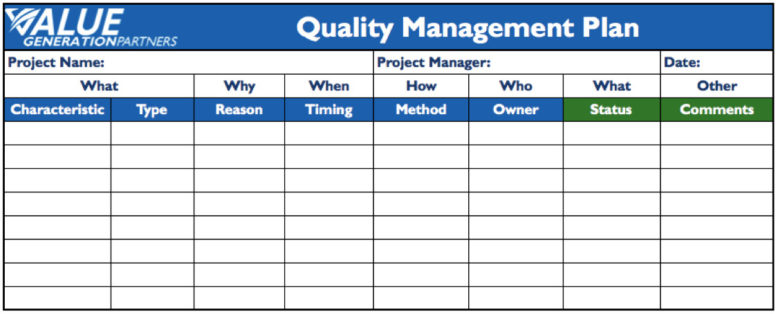 Quality Control Plans Templates Generating Value by Using A Project Quality Management