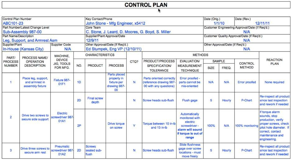 Quality Control Plans Templates Quality Control Plan Template