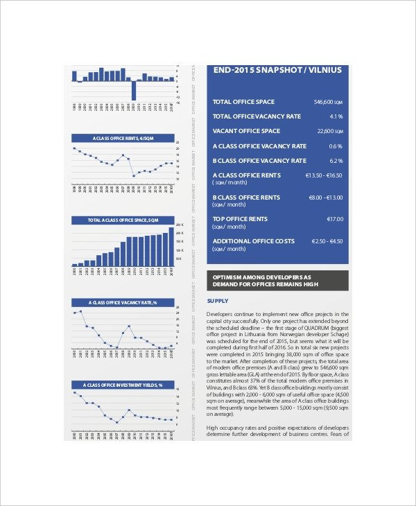 Real Estate Market Report Template 9 Real Estate Marketing Templates – Free Sample Example