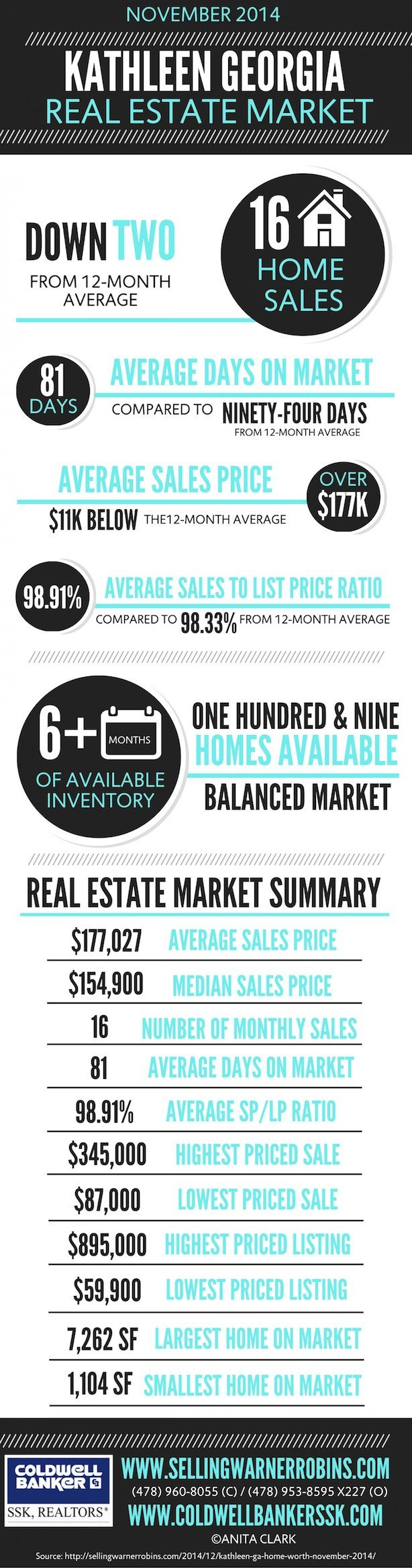Real Estate Market Report Template How to Create Real Estate Reports