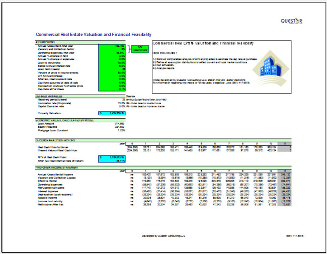 Real Estate Market Report Template Market Analysis Templates 5 Plus forms and Docs Word