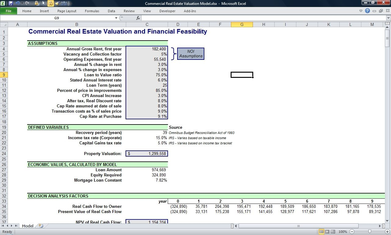 Real Estate Spreadsheet Templates Boardwalktech