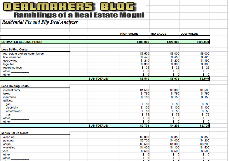 Real Estate Spreadsheet Templates Real Estate Development Spreadsheet Outlookdirectory