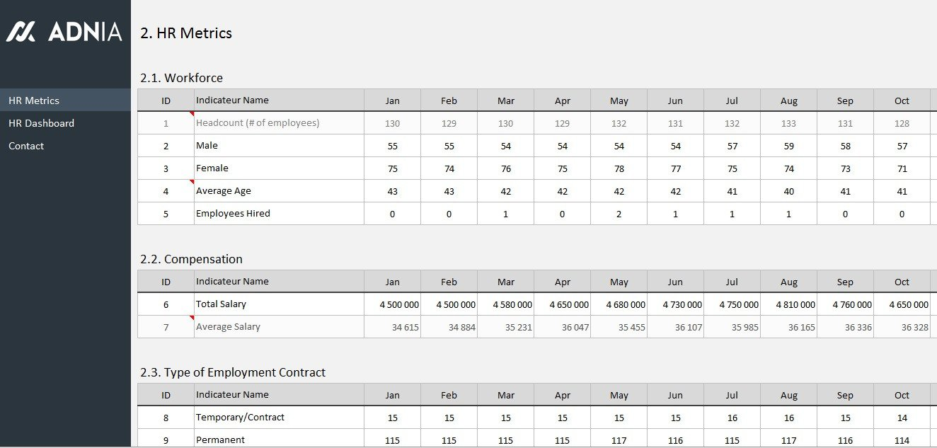 Recruiting Metrics Excel Template Hr Dashboard Template