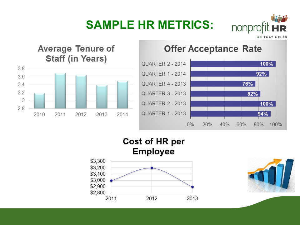 Recruiting Metrics Excel Template Ready Set Measure Creating A Hr Metrics Dashboard