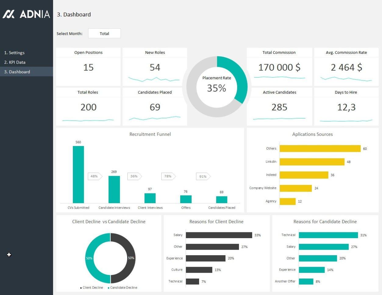 Recruiting Metrics Excel Template Recruiting Metrics Spreadsheet Spreadsheet Downloa