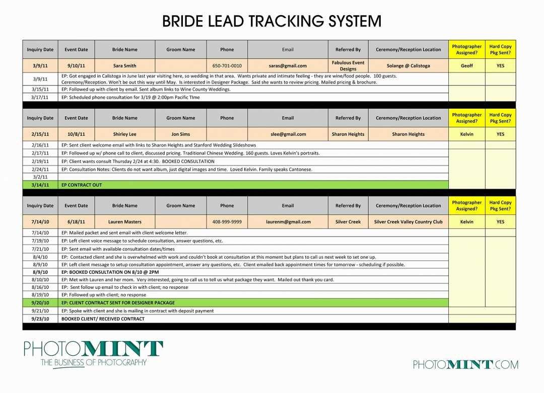 Recruiting Metrics Excel Template Recruiting Metrics Spreadsheet – Workforce Planning