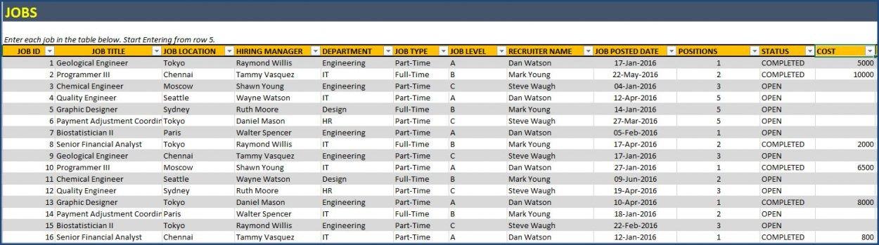 Recruiting Metrics Excel Template Recruitment Dashboard Excel Template Hr Metrics Download