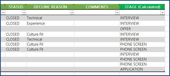 Recruiting Metrics Excel Template Recruitment Tracker Spreadsheet Free Hr Excel Template