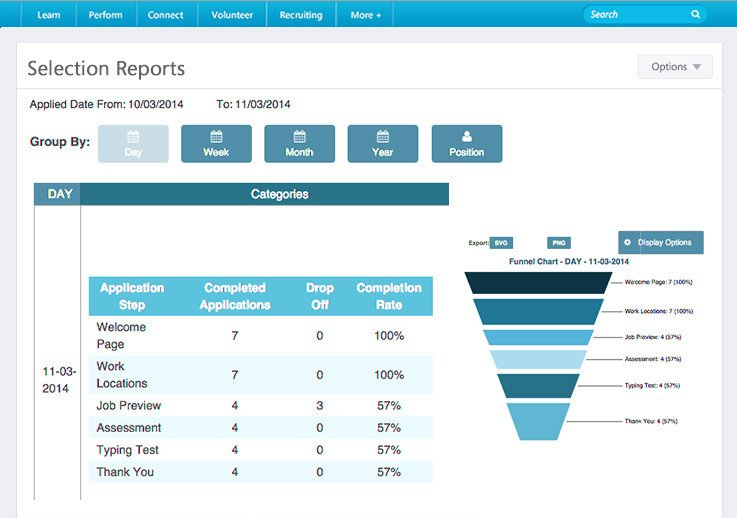 Recruiting Metrics Excel Template What Recruiting Metrics Do You Need to Track